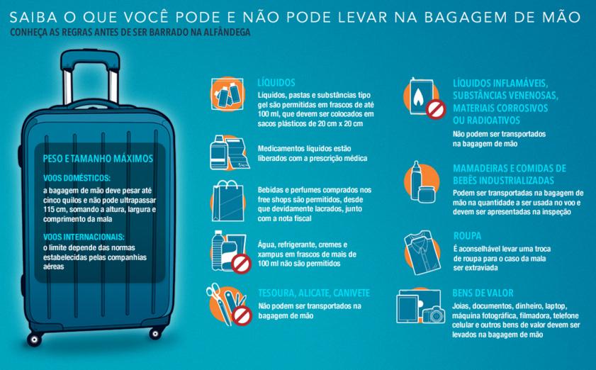 bagagem-mao